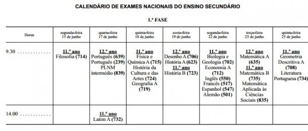 Exames Nacionais em 2015